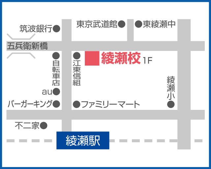 森塾 綾瀬校の地図