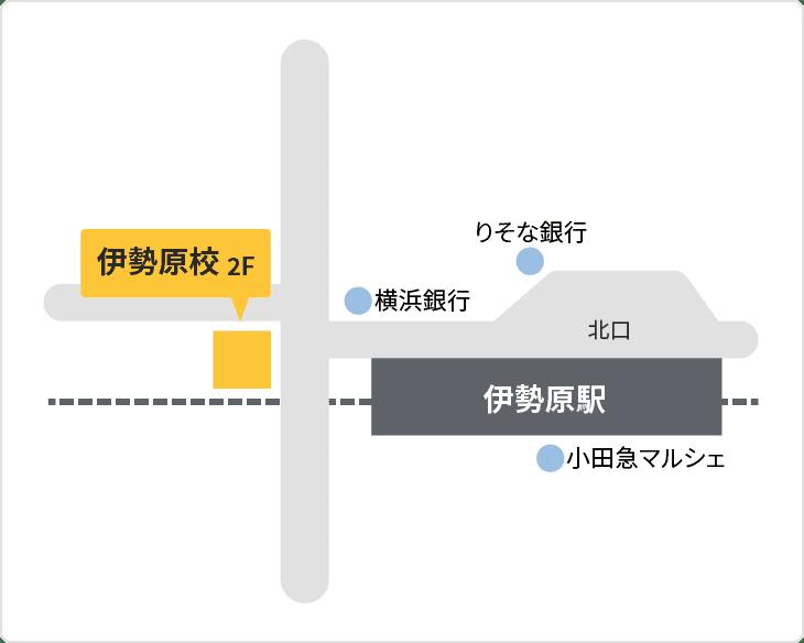 森塾 伊勢原校の地図